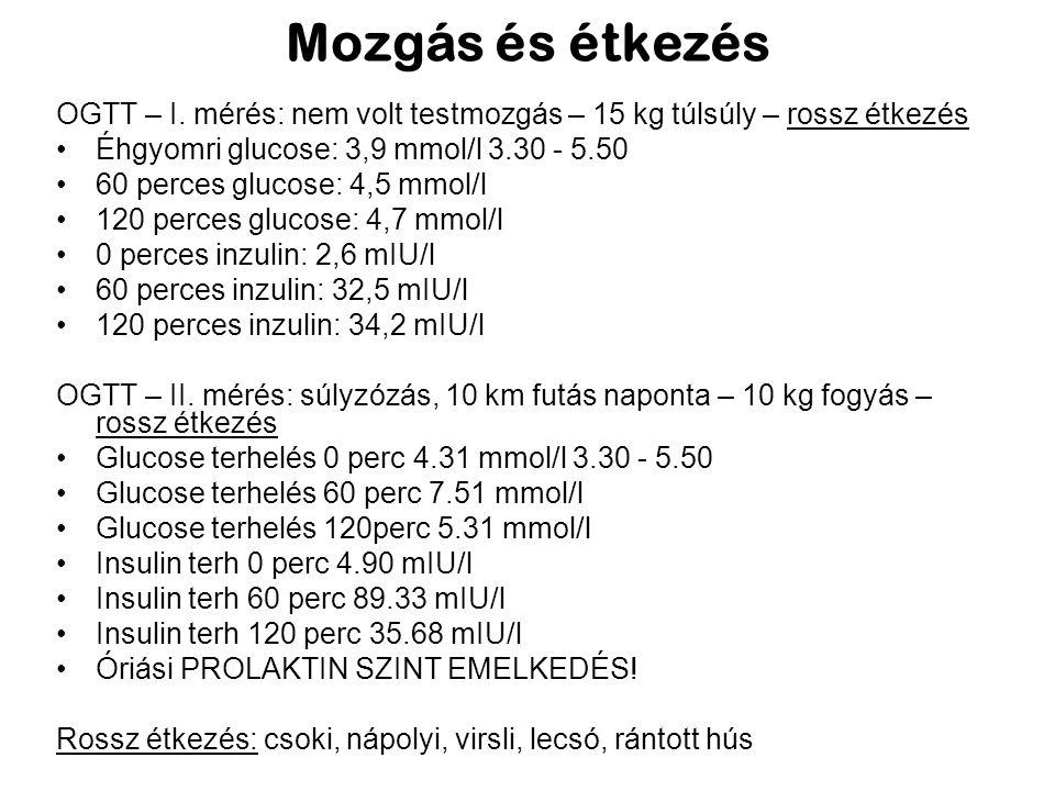 Mozgás és étkezés OGTT – I. mérés: nem volt testmozgás – 15 kg túlsúly – rossz étkezés •Éhgyomri glucose: 3,9 mmol/l 3.30 - 5.50 •60 perces glucose: 4
