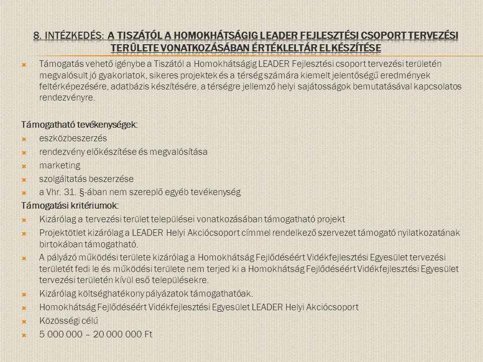  Támogatás vehető igénybe a Tiszától a Homokhátságig LEADER Fejlesztési csoport tervezési területén megvalósult jó gyakorlatok, sikeres projektek és
