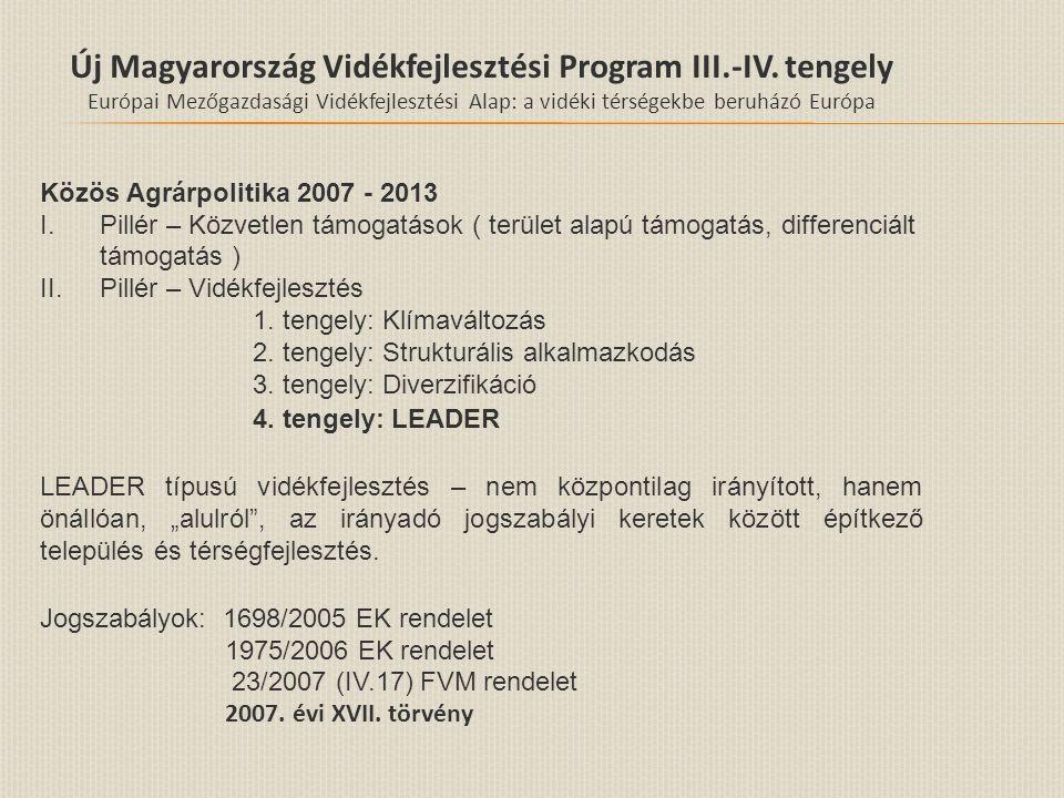 Új Magyarország Vidékfejlesztési Program III.-IV. tengely Európai Mezőgazdasági Vidékfejlesztési Alap: a vidéki térségekbe beruházó Európa Közös Agrár