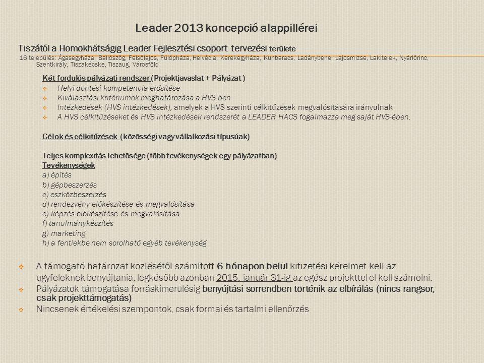 Leader 2013 koncepció alappillérei Tiszától a Homokhátságig Leader Fejlesztési csoport tervezési területe 16 település: Ágasegyháza, Ballószög, Felsől