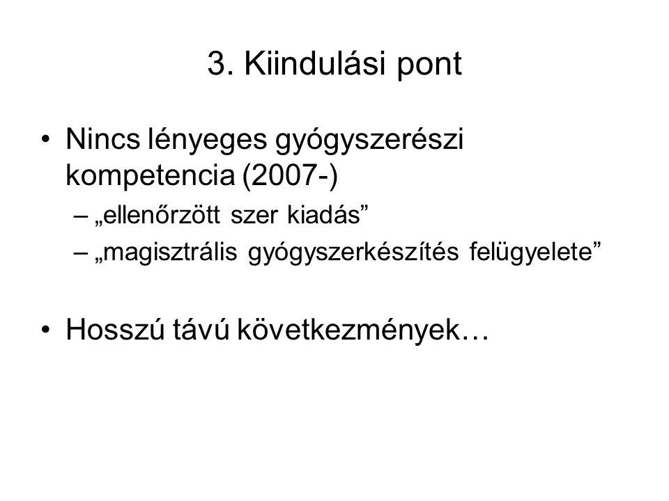 """3. Kiindulási pont •Nincs lényeges gyógyszerészi kompetencia (2007-) –""""ellenőrzött szer kiadás"""" –""""magisztrális gyógyszerkészítés felügyelete"""" •Hosszú"""