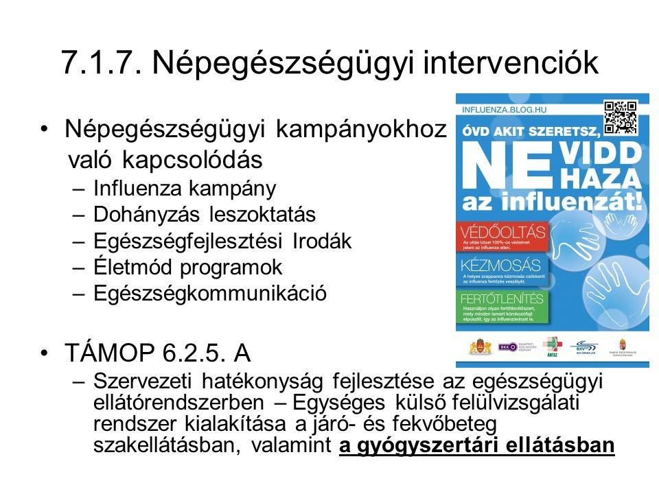 7.1.7. Népegészségügyi intervenciók •Népegészségügyi kampányokhoz való kapcsolódás –Influenza kampány –Dohányzás leszoktatás –Egészségfejlesztési Irod