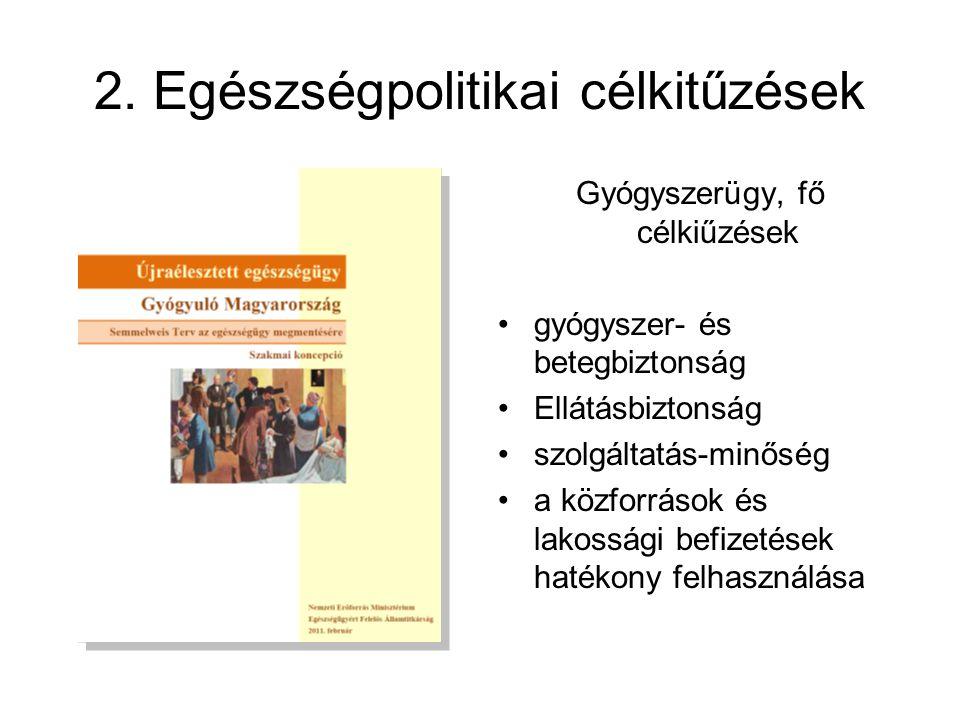 2. Egészségpolitikai célkitűzések Gyógyszerügy, fő célkiűzések •gyógyszer- és betegbiztonság •Ellátásbiztonság •szolgáltatás-minőség •a közforrások és