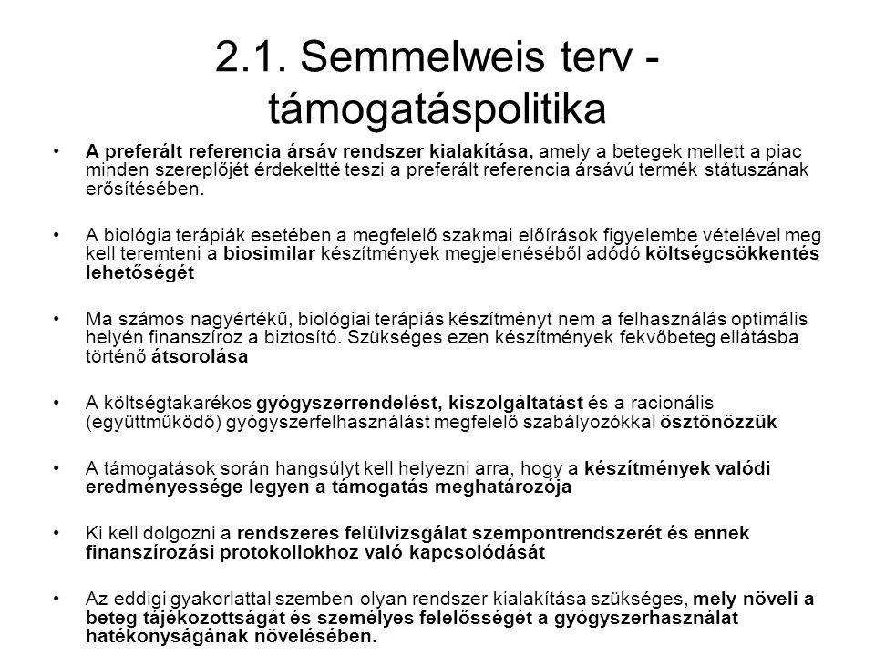 2.1. Semmelweis terv - támogatáspolitika •A preferált referencia ársáv rendszer kialakítása, amely a betegek mellett a piac minden szereplőjét érdekel