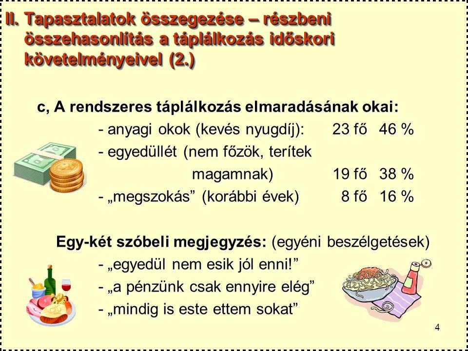 4 II. Tapasztalatok összegezése – részbeni összehasonlítás a táplálkozás időskori követelményeivel (2.) c, A rendszeres táplálkozás elmaradásának okai