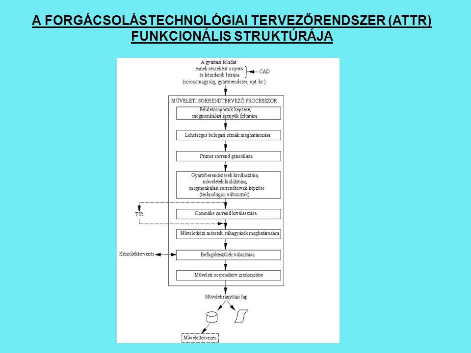 A FORGÁCSOLÁSTECHNOLÓGIAI TERVEZŐRENDSZER (ATTR) FUNKCIONÁLIS STRUKTÚRÁJA