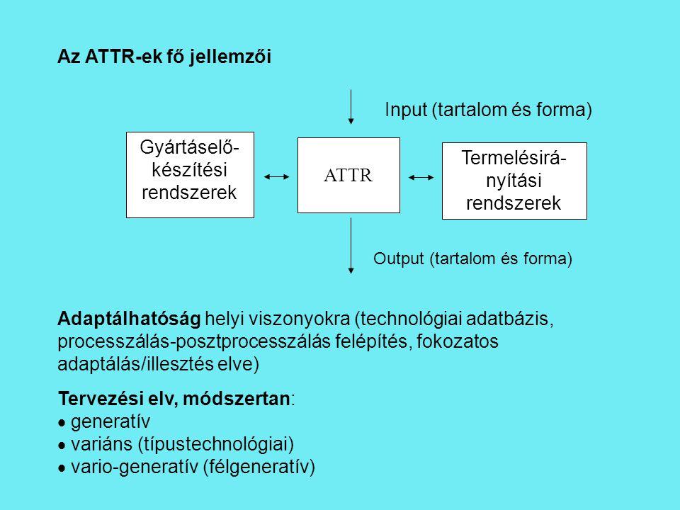 Gyártáselő- készítési rendszerek ATTR Termelésirá- nyítási rendszerek Az ATTR-ek fő jellemzői Input (tartalom és forma) Tervezési elv, módszertan:  g
