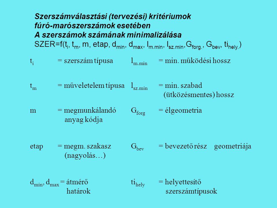 Szerszámválasztási (tervezési) kritériumok fúró-marószerszámok esetében A szerszámok számának minimalizálása SZER=f(t i, t m, m, etap, d min, d max, l