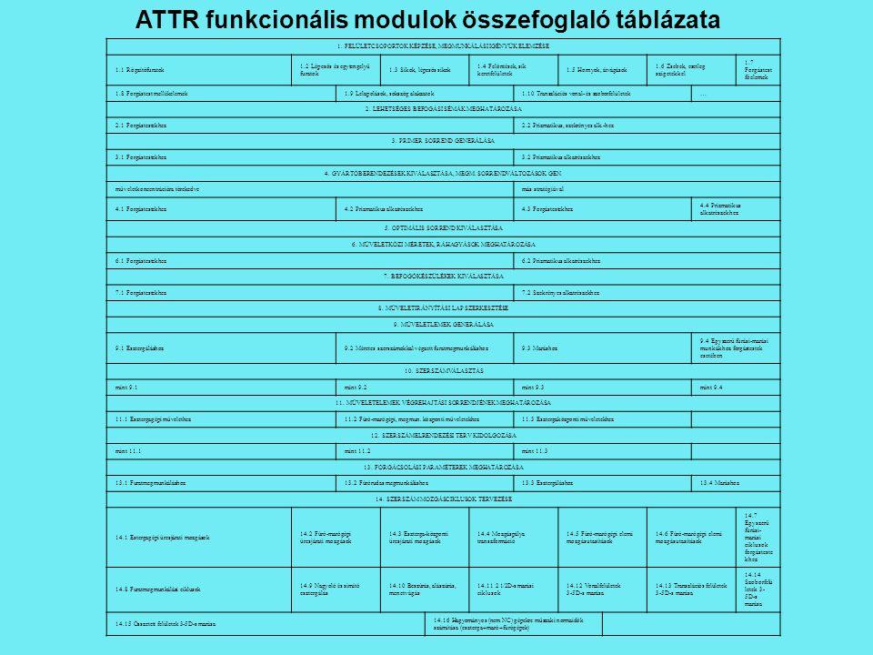 ATTR funkcionális modulok összefoglaló táblázata 1. FELÜLETCSOPORTOK KÉPZÉSE, MEGMUNKÁLÁSI IGÉNYÜK ELEMZÉSE 1.1 Rögzítőfuratok 1.2 Lépcsős és egytenge