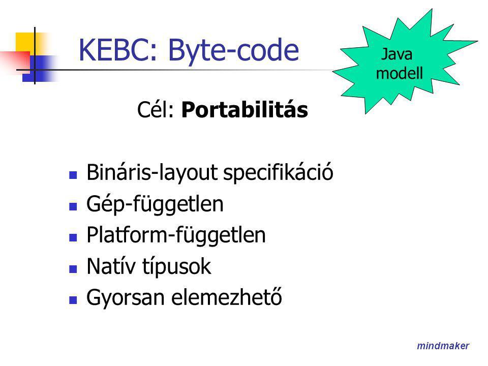 mindmaker KEBC: Byte-code Cél: Portabilitás  Bináris-layout specifikáció  Gép-független  Platform-független  Natív típusok  Gyorsan elemezhető Java modell