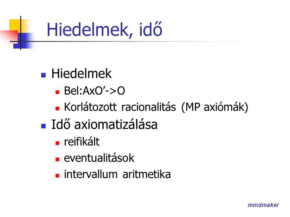 mindmaker Hiedelmek, idő  Hiedelmek  Bel:AxO'->O  Korlátozott racionalitás (MP axiómák)  Idő axiomatizálása  reifikált  eventualitások  intervallum aritmetika