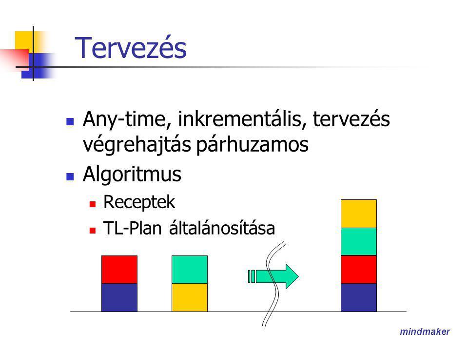 mindmaker Tervezés  Any-time, inkrementális, tervezés végrehajtás párhuzamos  Algoritmus  Receptek  TL-Plan általánosítása