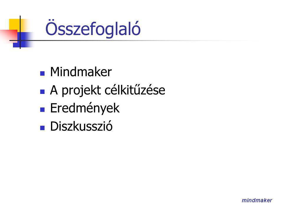 Összefoglaló  Mindmaker  A projekt célkitűzése  Eredmények  Diszkusszió