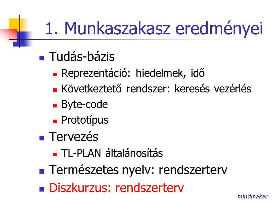 mindmaker 1.