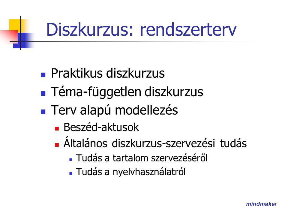 mindmaker Diszkurzus: rendszerterv  Praktikus diszkurzus  Téma-független diszkurzus  Terv alapú modellezés  Beszéd-aktusok  Általános diszkurzus-szervezési tudás  Tudás a tartalom szervezéséről  Tudás a nyelvhasználatról