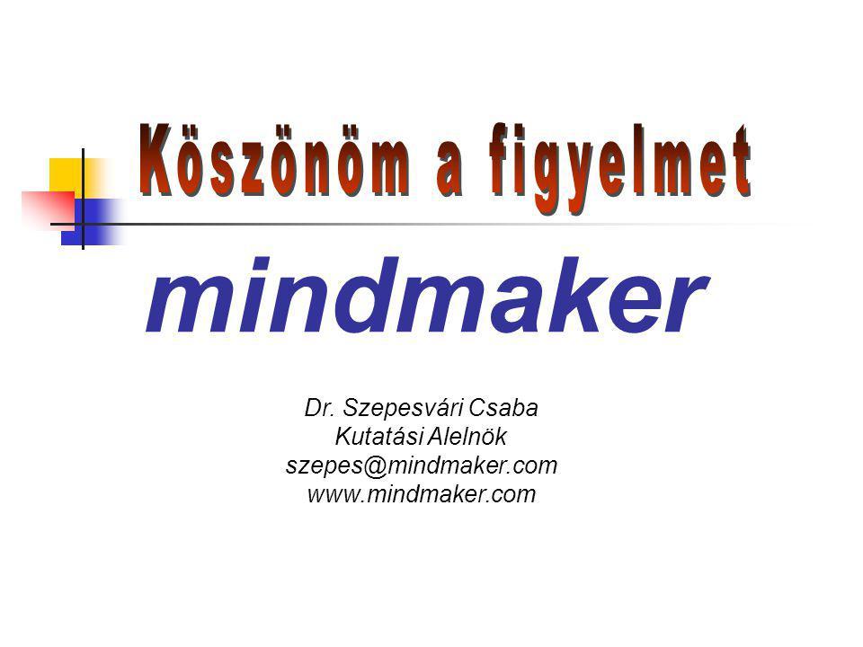 mindmaker Dr. Szepesvári Csaba Kutatási Alelnök szepes@mindmaker.com www.mindmaker.com