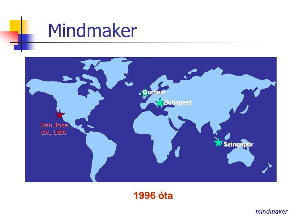 mindmaker Mindmaker 1996 óta Budapest Szingapúr San Jose, CA, USA Durham