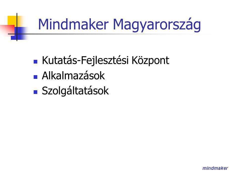 mindmaker Mindmaker Magyarország  Kutatás-Fejlesztési Központ  Alkalmazások  Szolgáltatások