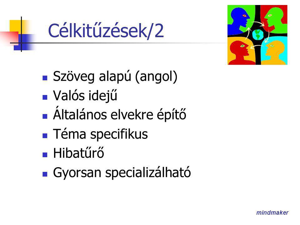 mindmaker Célkitűzések/2  Szöveg alapú (angol)  Valós idejű  Általános elvekre építő  Téma specifikus  Hibatűrő  Gyorsan specializálható