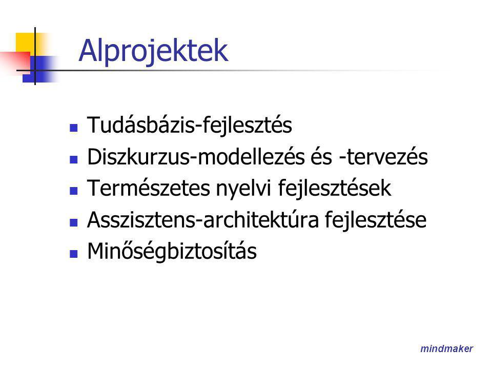 mindmaker Alprojektek  Tudásbázis-fejlesztés  Diszkurzus-modellezés és -tervezés  Természetes nyelvi fejlesztések  Asszisztens-architektúra fejlesztése  Minőségbiztosítás
