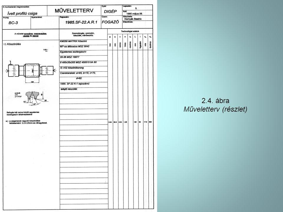 2.4. ábra Műveletterv (részlet)