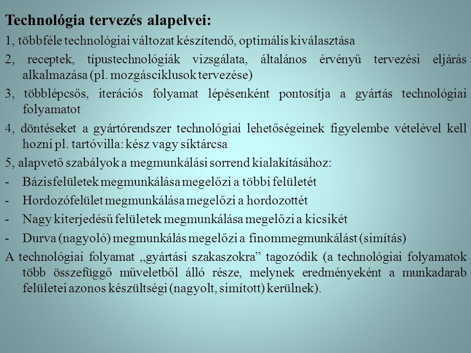 Technológia tervezés alapelvei: 1, többféle technológiai változat készítendő, optimális kiválasztása 2, receptek, típustechnológiák vizsgálata, általá