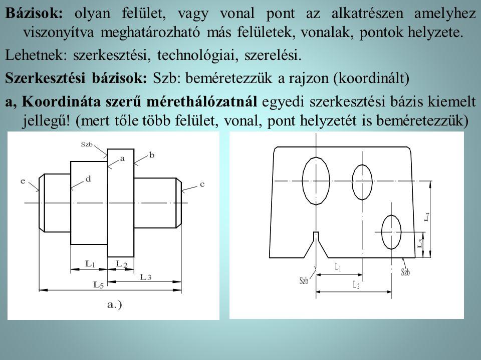 Bázisok: olyan felület, vagy vonal pont az alkatrészen amelyhez viszonyítva meghatározható más felületek, vonalak, pontok helyzete. Lehetnek: szerkesz