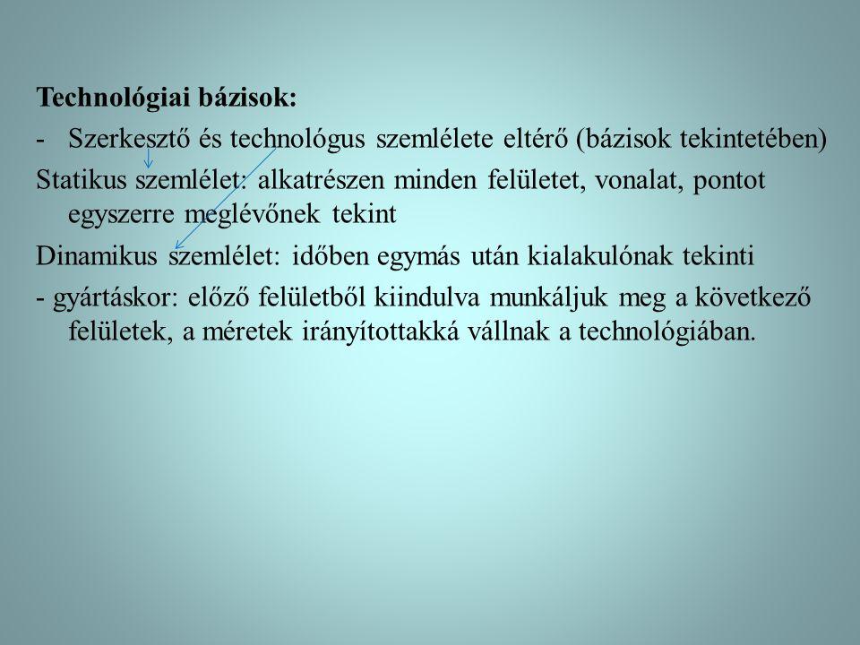 Technológiai bázisok: -Szerkesztő és technológus szemlélete eltérő (bázisok tekintetében) Statikus szemlélet: alkatrészen minden felületet, vonalat, p