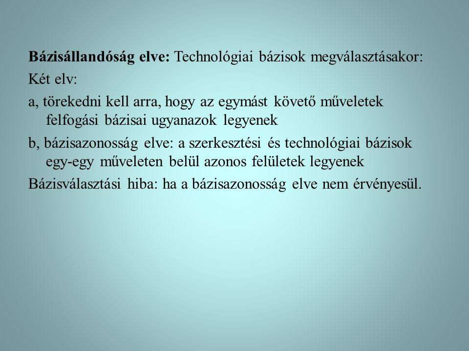 Bázisállandóság elve: Technológiai bázisok megválasztásakor: Két elv: a, törekedni kell arra, hogy az egymást követő műveletek felfogási bázisai ugyan