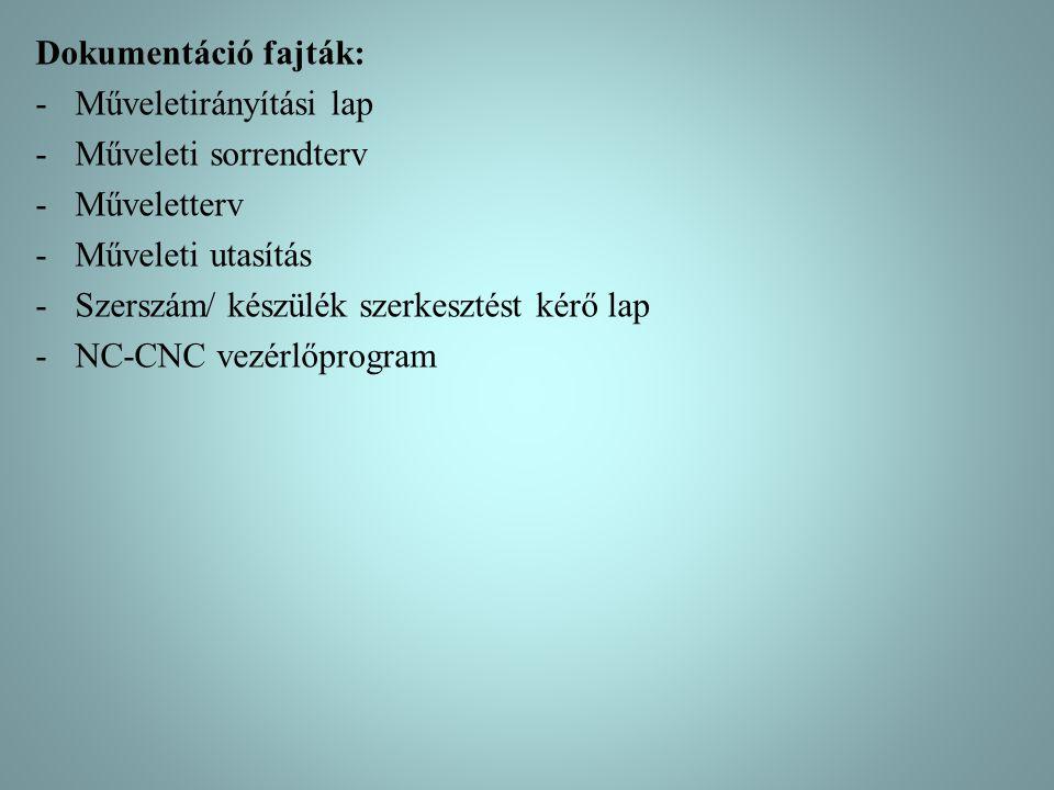 Dokumentáció fajták: -Műveletirányítási lap -Műveleti sorrendterv -Műveletterv -Műveleti utasítás -Szerszám/ készülék szerkesztést kérő lap -NC-CNC ve