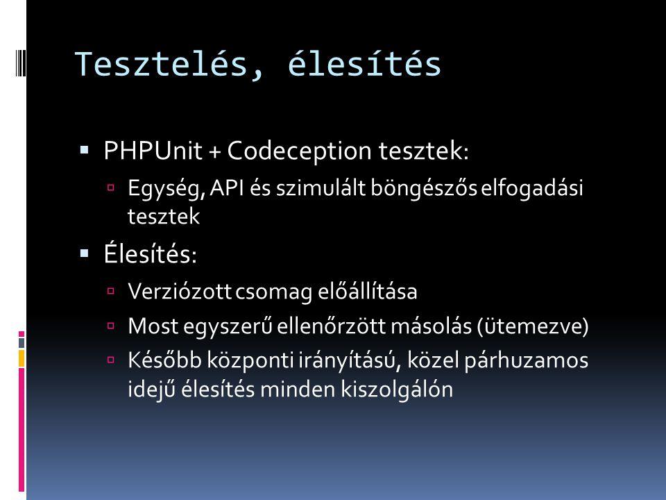 Tesztelés, élesítés  PHPUnit + Codeception tesztek:  Egység, API és szimulált böngészős elfogadási tesztek  Élesítés:  Verziózott csomag előállítása  Most egyszerű ellenőrzött másolás (ütemezve)  Később központi irányítású, közel párhuzamos idejű élesítés minden kiszolgálón