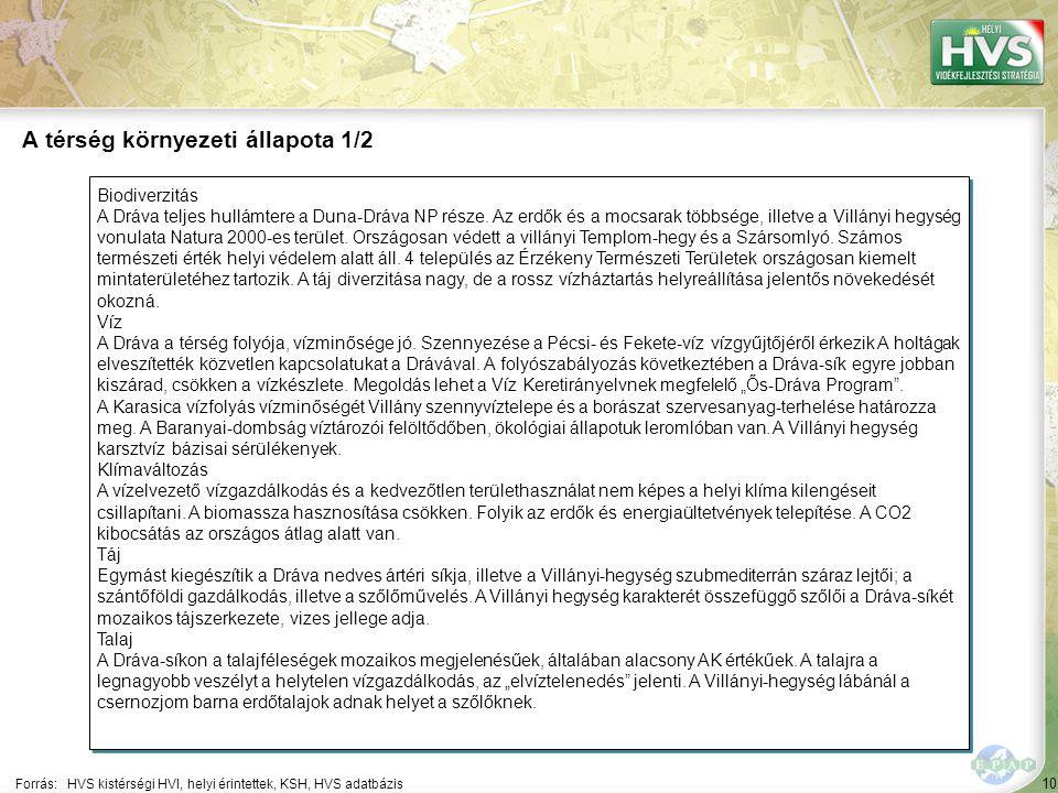10 Biodiverzitás A Dráva teljes hullámtere a Duna-Dráva NP része. Az erdők és a mocsarak többsége, illetve a Villányi hegység vonulata Natura 2000-es