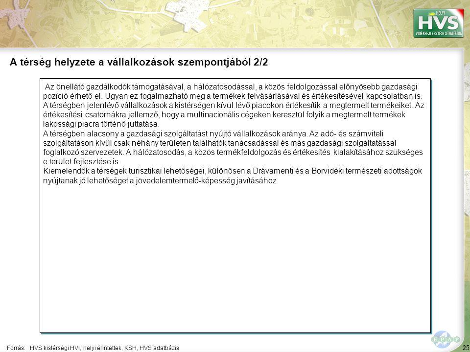 25 Az önellátó gazdálkodók támogatásával, a hálózatosodással, a közös feldolgozással előnyösebb gazdasági pozíció érhető el. Ugyan ez fogalmazható meg