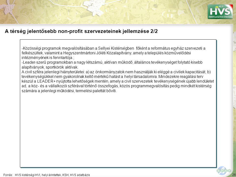 28 -Közösségi programok megvalósításában a Sellyei Kistérségben főként a református egyház szervezeti a felkészültek, valamint a Hegyszentmártoni Jólé