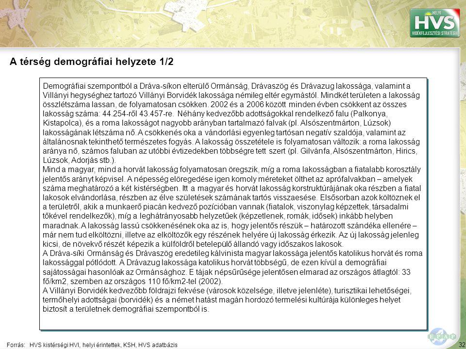 32 Demográfiai szempontból a Dráva-síkon elterülő Ormánság, Drávaszög és Drávazug lakossága, valamint a Villányi hegységhez tartozó Villányi Borvidék