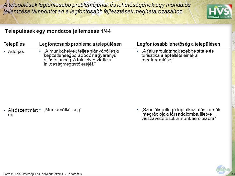 53 Települések egy mondatos jellemzése 1/44 A települések legfontosabb problémájának és lehetőségének egy mondatos jellemzése támpontot ad a legfontos