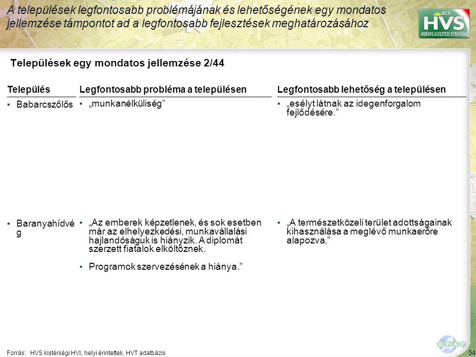54 Települések egy mondatos jellemzése 2/44 A települések legfontosabb problémájának és lehetőségének egy mondatos jellemzése támpontot ad a legfontos