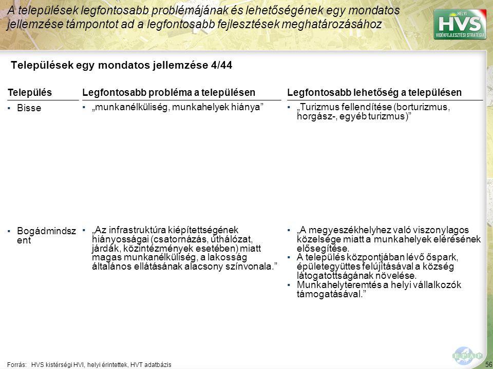 56 Települések egy mondatos jellemzése 4/44 A települések legfontosabb problémájának és lehetőségének egy mondatos jellemzése támpontot ad a legfontos