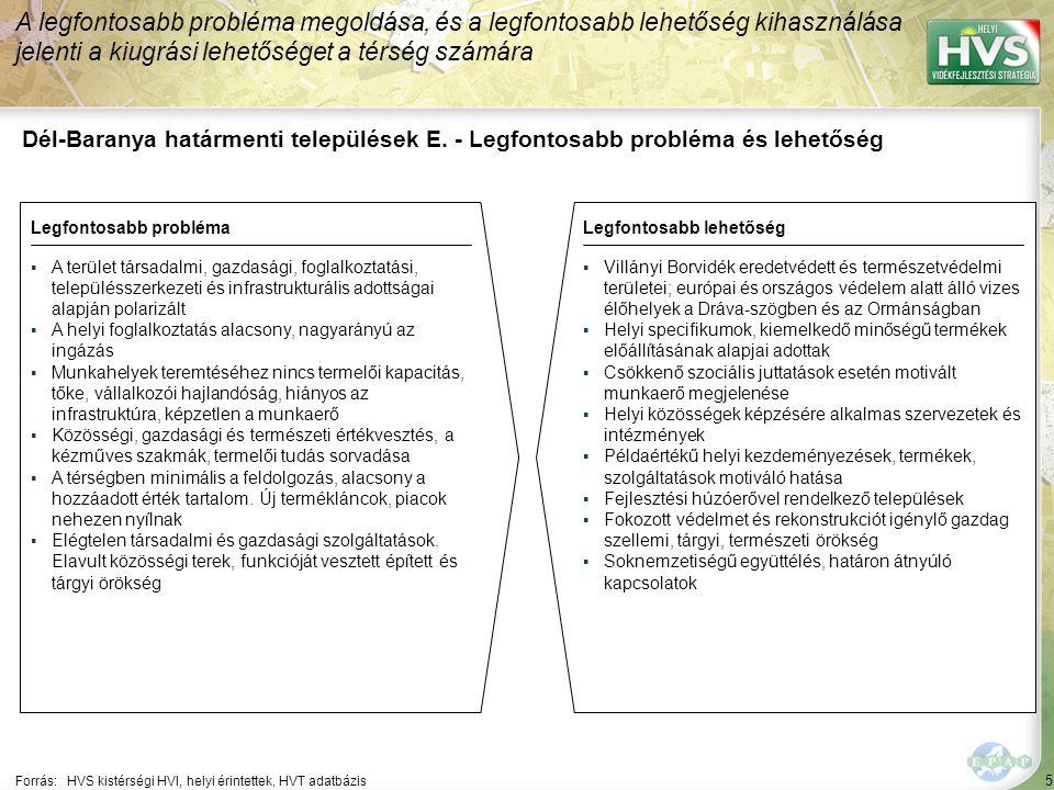 """56 Települések egy mondatos jellemzése 4/44 A települések legfontosabb problémájának és lehetőségének egy mondatos jellemzése támpontot ad a legfontosabb fejlesztések meghatározásához Forrás:HVS kistérségi HVI, helyi érintettek, HVT adatbázis TelepülésLegfontosabb probléma a településen ▪Bisse ▪""""munkanélküliség, munkahelyek hiánya ▪Bogádmindsz ent ▪""""Az infrastruktúra kiépítettségének hiányosságai (csatornázás, úthálózat, járdák, közintézmények esetében) miatt magas munkanélküliség, a lakosság általános ellátásának alacsony színvonala. Legfontosabb lehetőség a településen ▪""""Turizmus fellendítése (borturizmus, horgász-, egyéb turizmus) ▪""""A megyeszékhelyhez való viszonylagos közelsége miatt a munkahelyek elérésének elősegítése."""