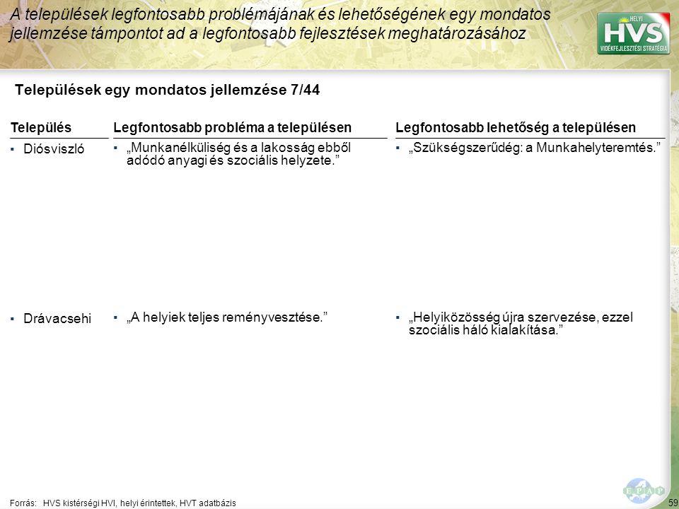 59 Települések egy mondatos jellemzése 7/44 A települések legfontosabb problémájának és lehetőségének egy mondatos jellemzése támpontot ad a legfontos