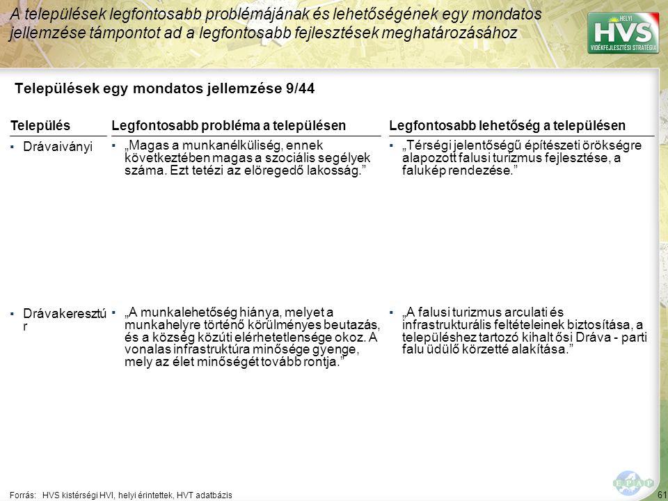61 Települések egy mondatos jellemzése 9/44 A települések legfontosabb problémájának és lehetőségének egy mondatos jellemzése támpontot ad a legfontos