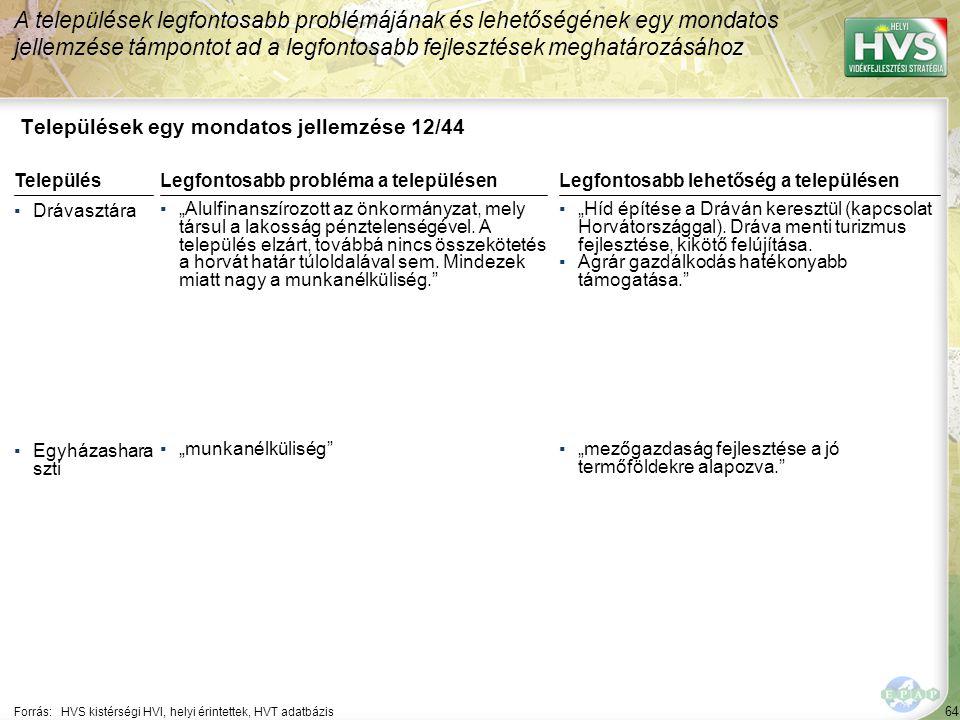 64 Települések egy mondatos jellemzése 12/44 A települések legfontosabb problémájának és lehetőségének egy mondatos jellemzése támpontot ad a legfonto