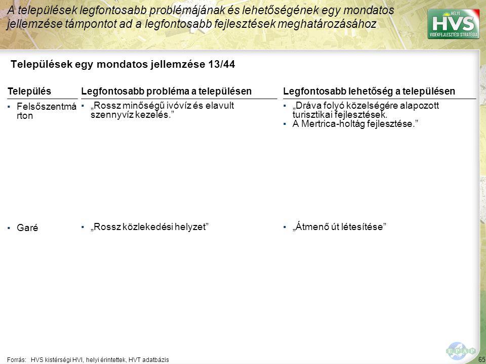 65 Települések egy mondatos jellemzése 13/44 A települések legfontosabb problémájának és lehetőségének egy mondatos jellemzése támpontot ad a legfonto