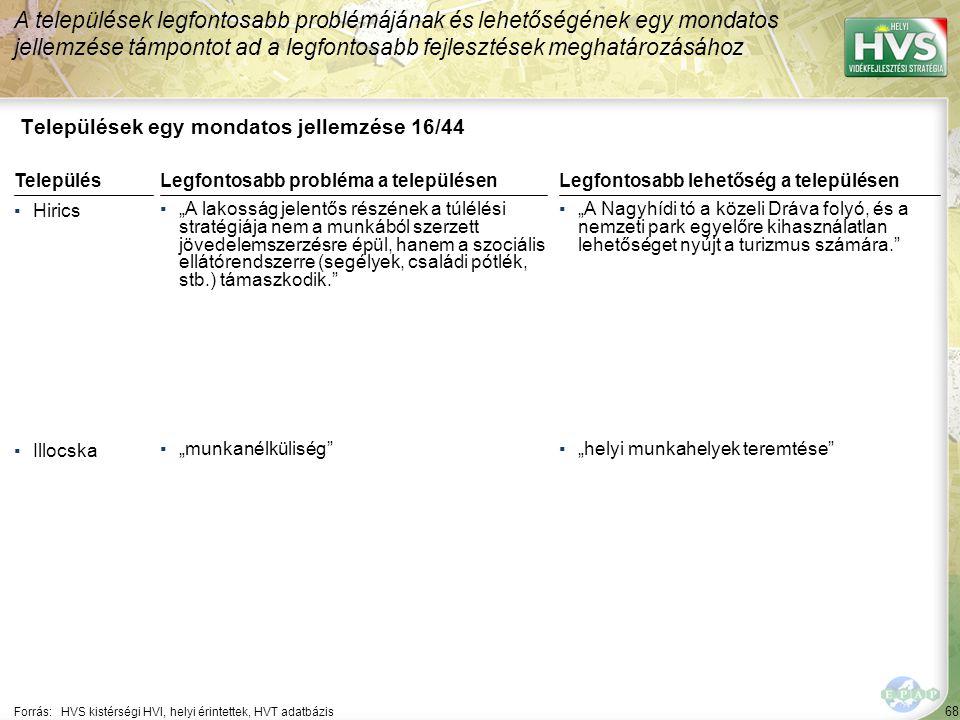 68 Települések egy mondatos jellemzése 16/44 A települések legfontosabb problémájának és lehetőségének egy mondatos jellemzése támpontot ad a legfonto