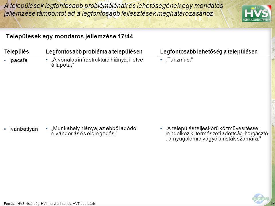 69 Települések egy mondatos jellemzése 17/44 A települések legfontosabb problémájának és lehetőségének egy mondatos jellemzése támpontot ad a legfonto