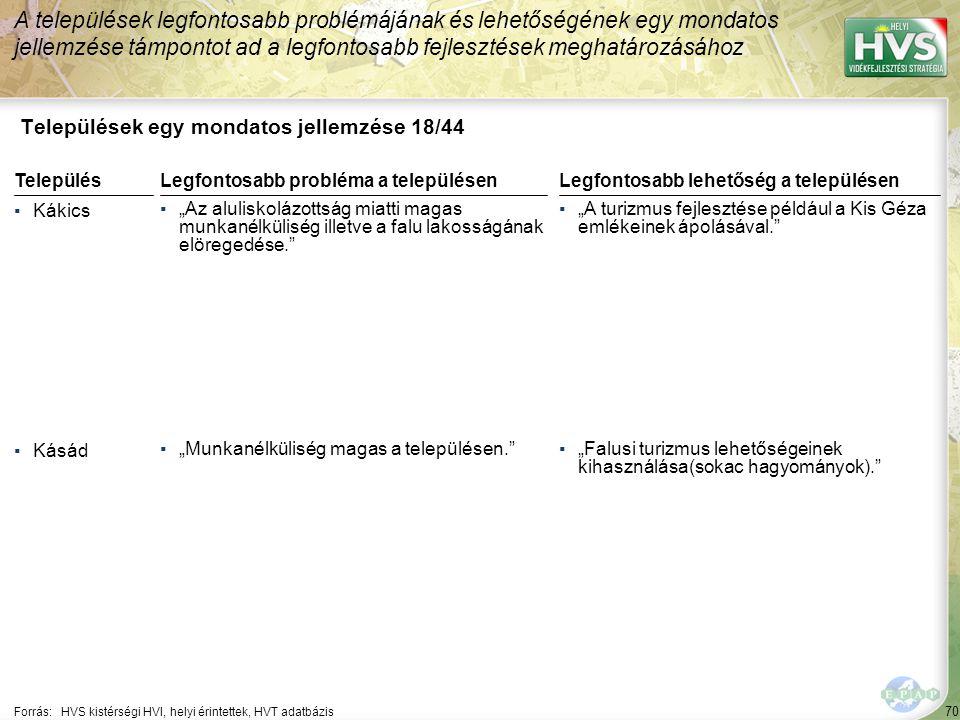 70 Települések egy mondatos jellemzése 18/44 A települések legfontosabb problémájának és lehetőségének egy mondatos jellemzése támpontot ad a legfonto
