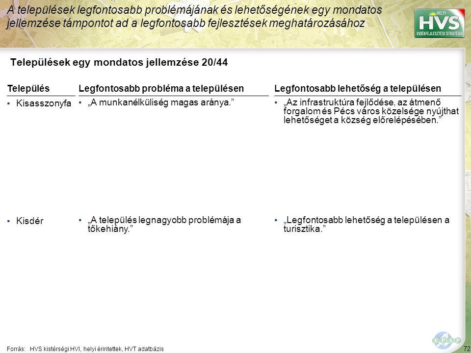 72 Települések egy mondatos jellemzése 20/44 A települések legfontosabb problémájának és lehetőségének egy mondatos jellemzése támpontot ad a legfonto