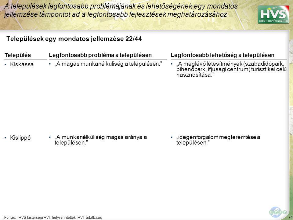 74 Települések egy mondatos jellemzése 22/44 A települések legfontosabb problémájának és lehetőségének egy mondatos jellemzése támpontot ad a legfonto