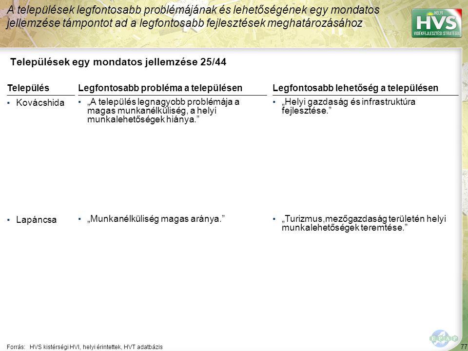77 Települések egy mondatos jellemzése 25/44 A települések legfontosabb problémájának és lehetőségének egy mondatos jellemzése támpontot ad a legfonto
