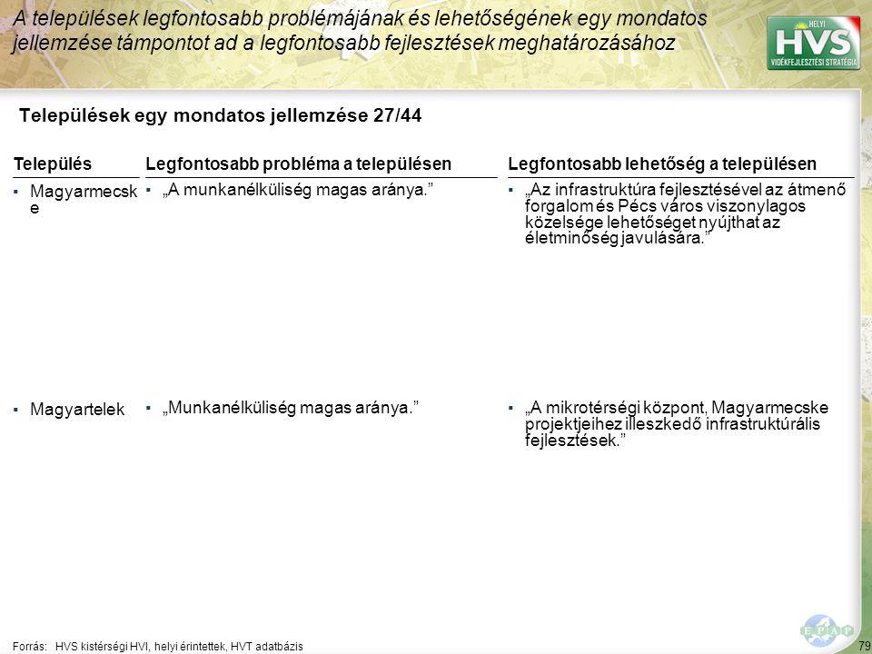 79 Települések egy mondatos jellemzése 27/44 A települések legfontosabb problémájának és lehetőségének egy mondatos jellemzése támpontot ad a legfonto